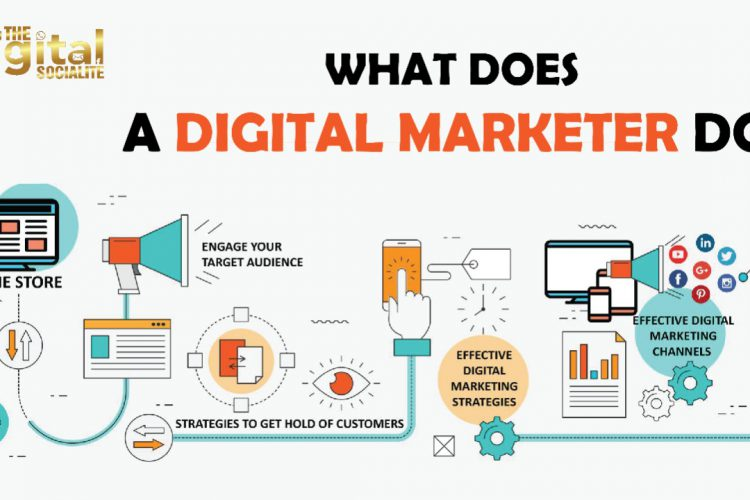 Digital Marketer Job Role Description