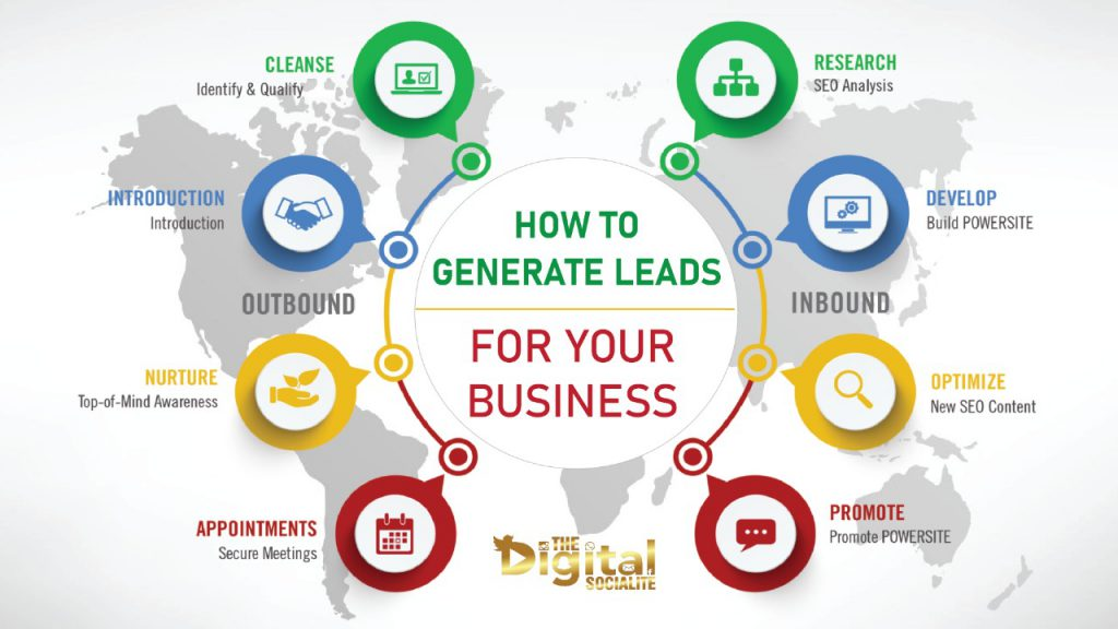 How to use email marketing for maximum benefits?